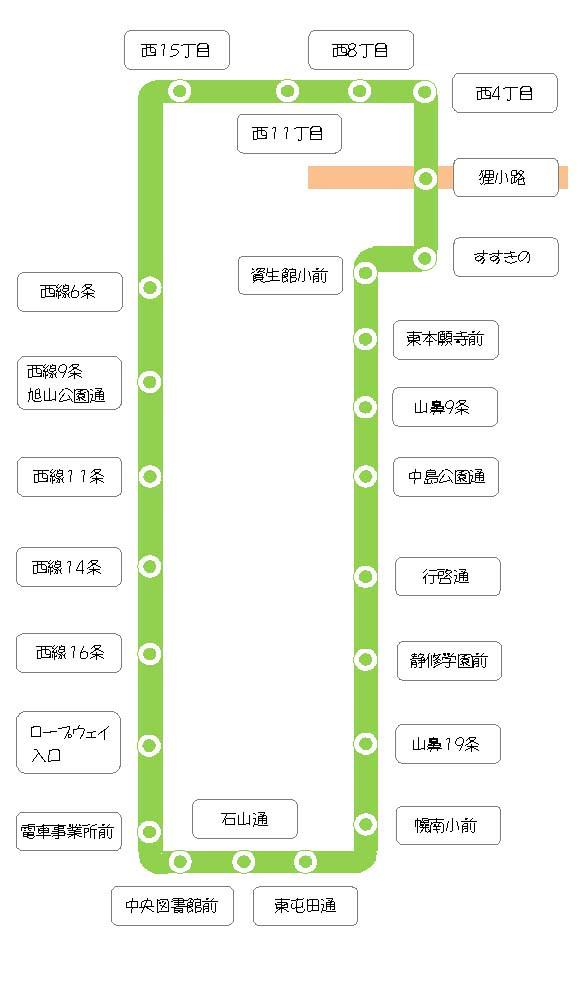 市電,路線図